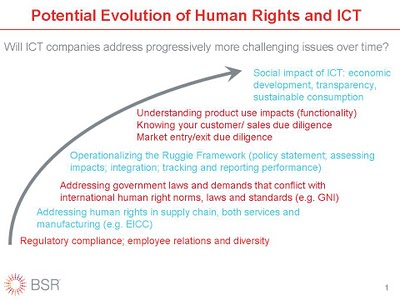 New Opportunities for ICT and Human Rights