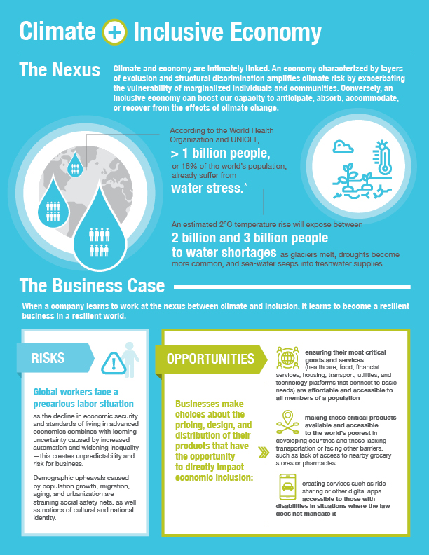 Climate and inclusive economy infographic, part one