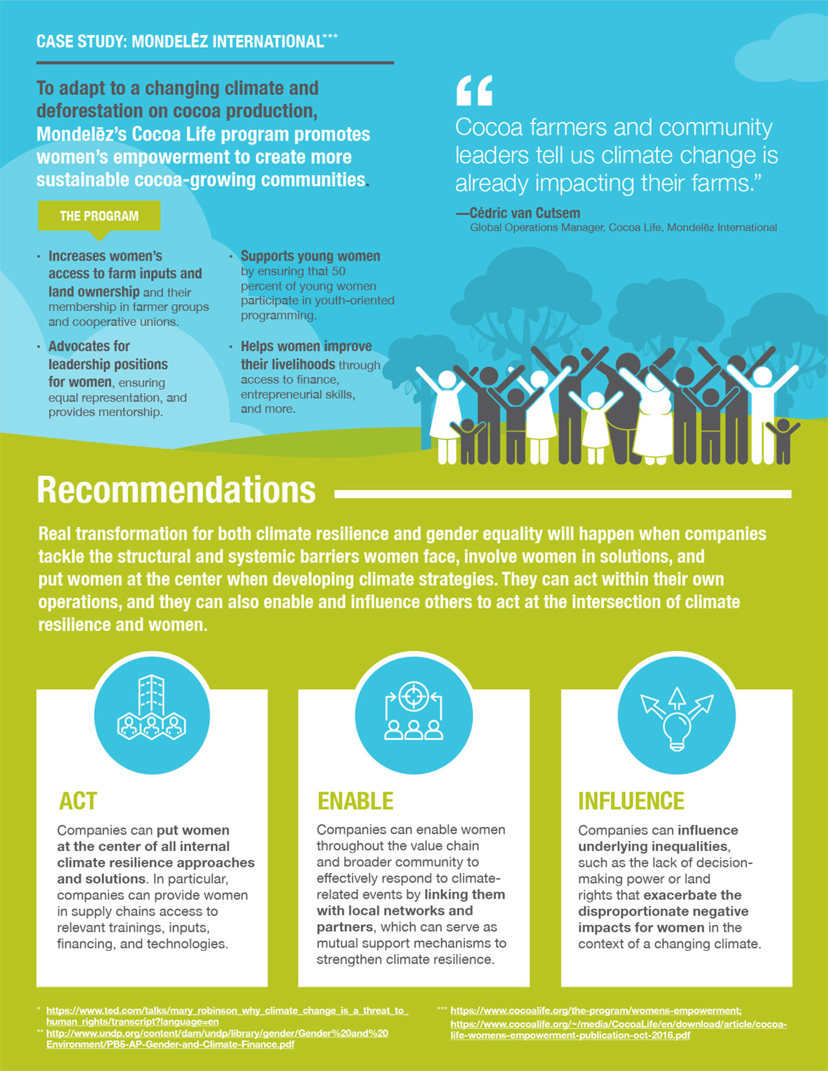 Climate Nexus: Women, infographic