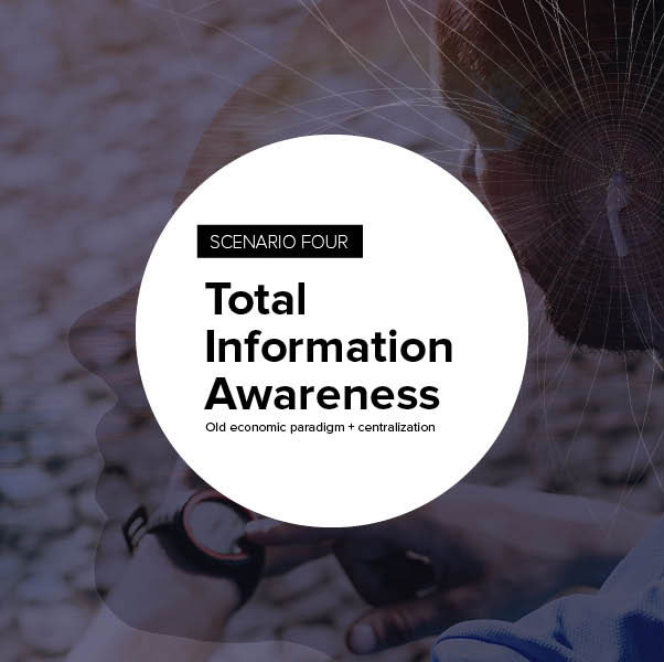 Scenario 3: Total Information Awareness