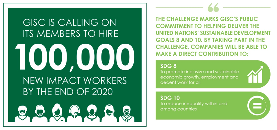 New Companies 2020 Our Challenge to Businesses: Hire 100,000 New Impact Workers by