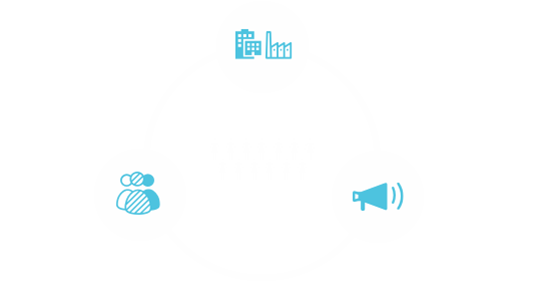 Act, Enable, Influence
